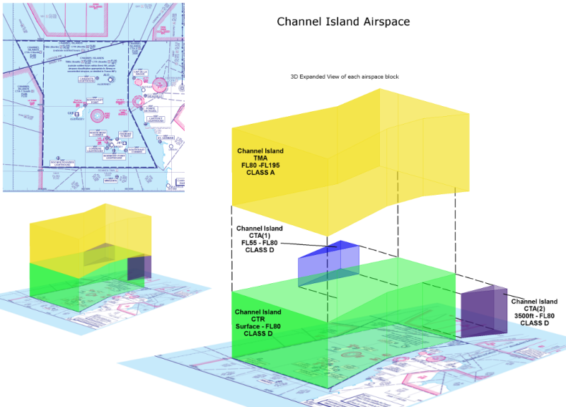 Expanded 3D visualisation of Channel Island Airspace